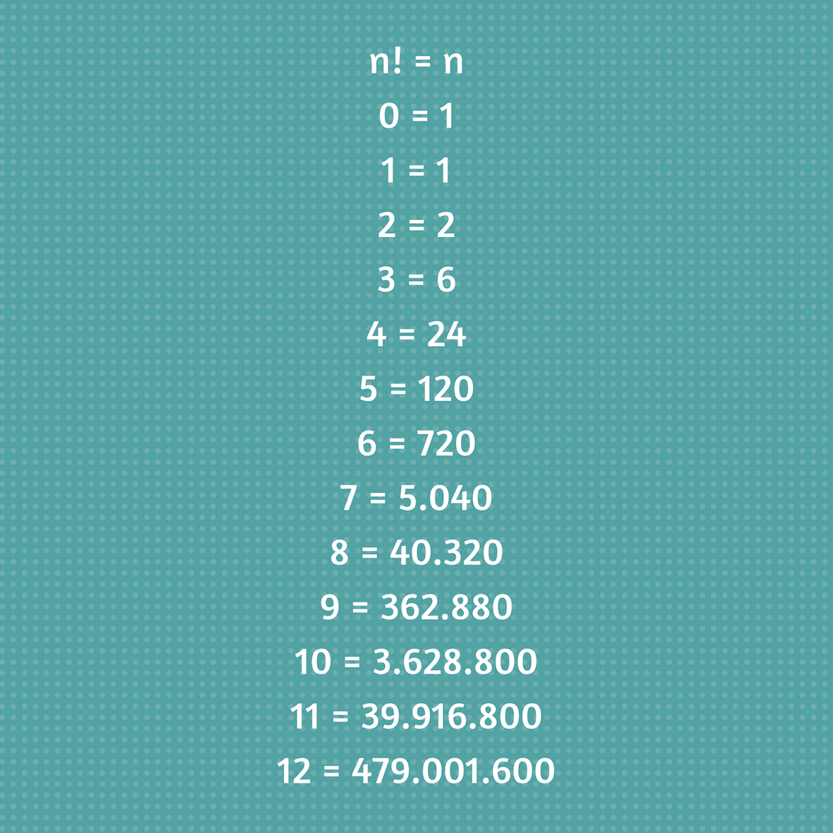 number function factorial