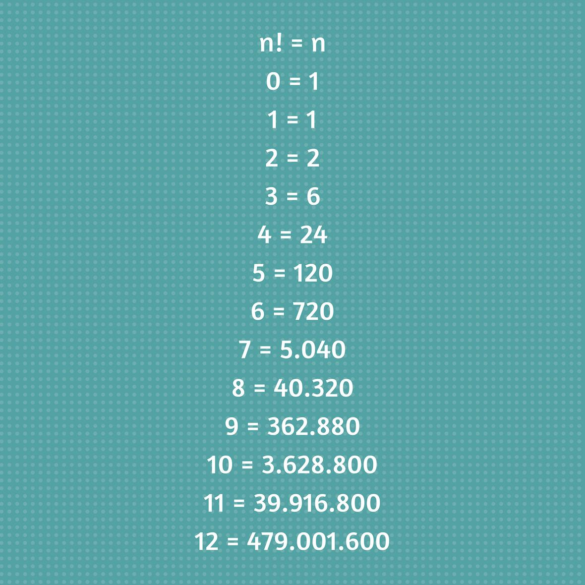 numero funcion factorial